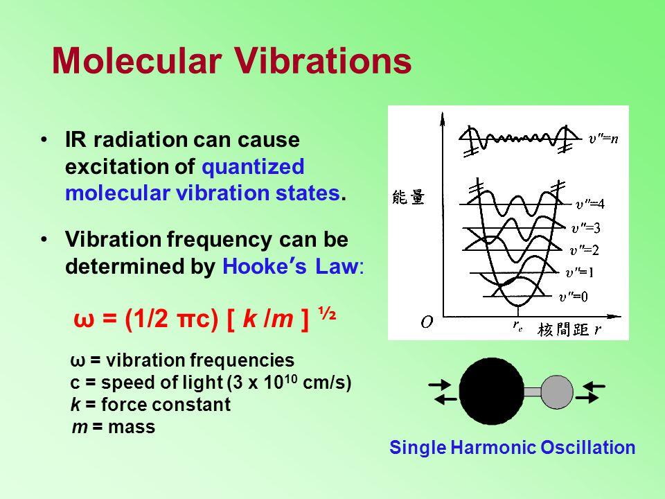 Molecular Vibrations ω = (1/2 πc) [ k /m ] ½